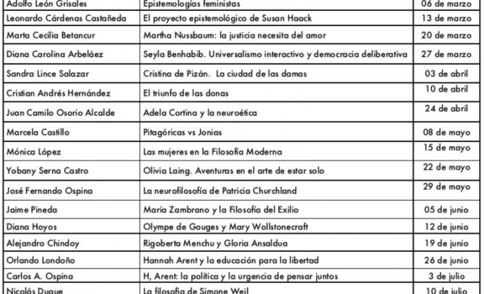 Cronograma de Filosofía en la Ciudad 2019-1